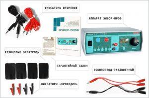 Элфор-проф для электрофореза